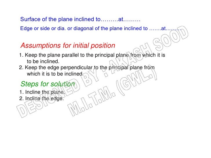 Surface of the plane inclined to………at………Edge or side or dia. or diagonal of the plane inclined to …….at………Assumptions for ...