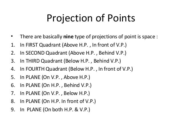 Projection of Points  • There are basically nine type of projections of point is space :  1. In FIRST Quadrant (Above H.P....
