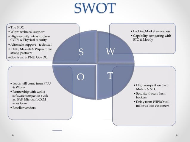 wipro swot analysis Wipro is poised to gain market share in infrastructure services over the next three years providers' strategists who are responsible for infrastructure service strategy can use this document to understand how to compete effectively against wipro.