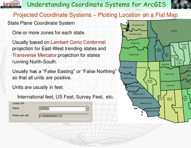Worksheet. Understanding Coordinate Systems and Projections for ArcGIS