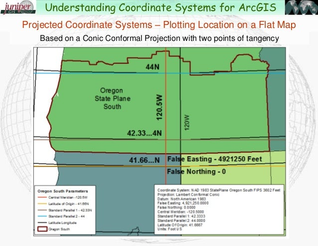 how to change the coordinate system in arcgis