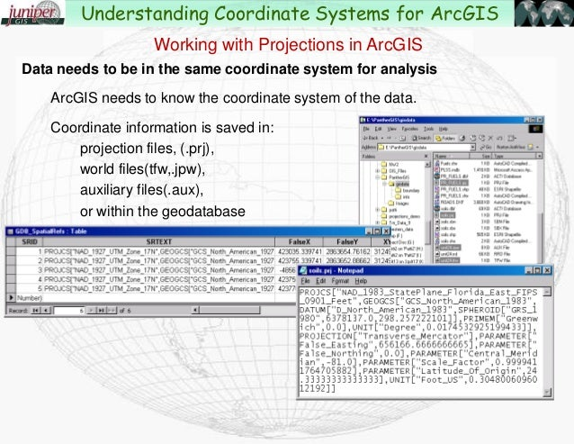 Understanding Coordinate Systems And Projections For ArcGIS - Univerasl us coodirnate system arc map