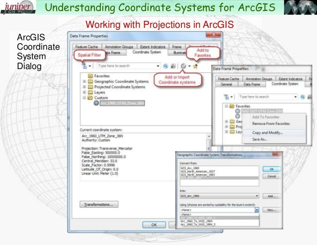 coordinate system in gis pdf