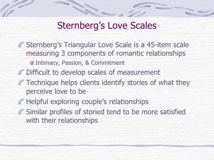 Triangular love scale