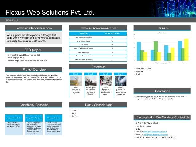 Flexus Web Solutions Pvt. Ltd. SEO portfolio  www.aidadancewear.com  www.aidadancewear.com We are place his all keywords i...