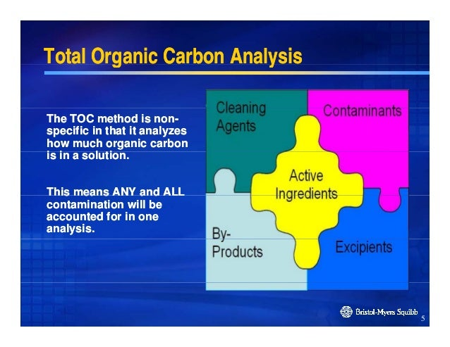 total organic carbon Changes in total soil organic carbon and the distribution of organic carbon at different depths can help you understand how management practices are influencing soil organic carbon over time.