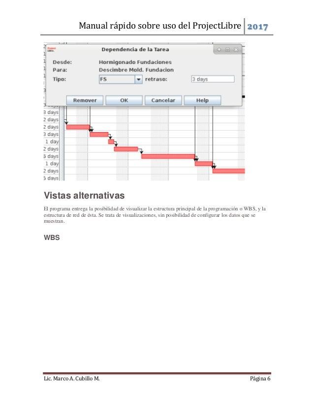 Project libre manual