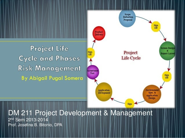 By Abigail Pugal Somera  DM 211 Project Development & Management 2nd Sem 2013-2014 Prof. Josefina B. Bitonio, DPA