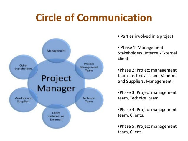 ama project management I have 18 years of experience in the management consulting and project management space  hey thanks for offering up your time for this ama i'm a project manager .