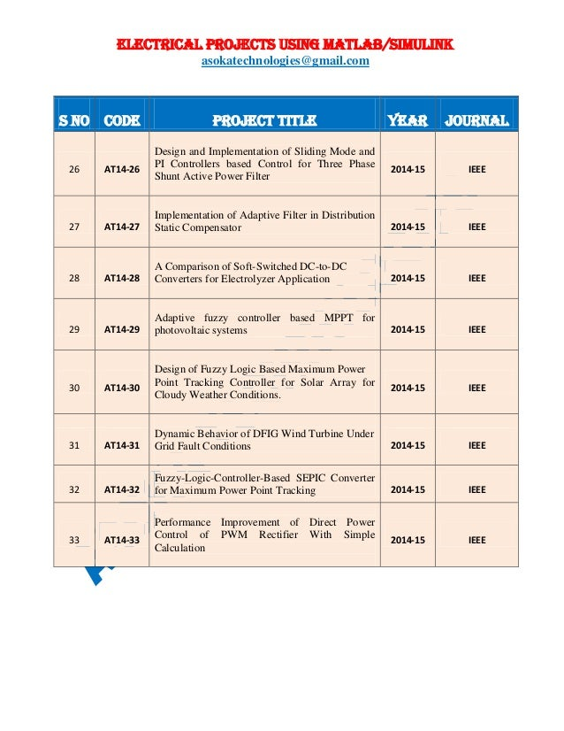 Latest 2016 IEEE Electrical Projects List for BTech and MTech