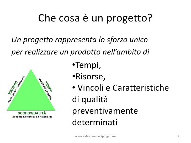 Project Management Slide 2