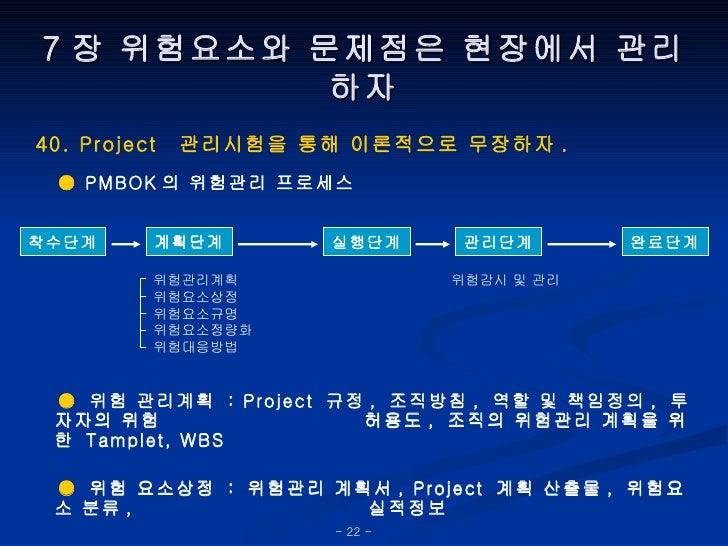 7 장 위험요소와 문제점은 현장에서 관리하자 40. Project  관리시험을 통해 이론적으로 무장하자 . ●   PMBOK 의 위험관리 프로세스 착수단계 계획단계 실행단계 관리단계 완료단계 위험감시 및 관리 ●   위...
