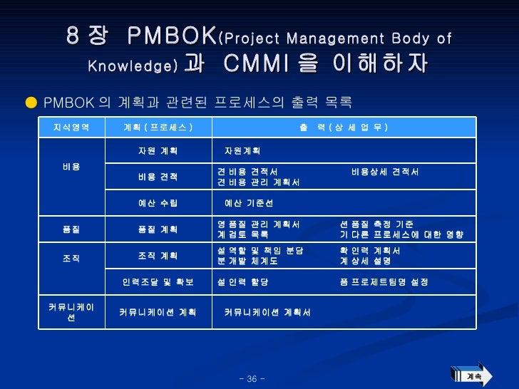 8 장  PMBOK (Project Management Body of Knowledge) 과  CMMI 을 이해하자 ●  PMBOK 의 계획과 관련된 프로세스의 출력 목록 계속   자원계획 자원 계획 비용   ...