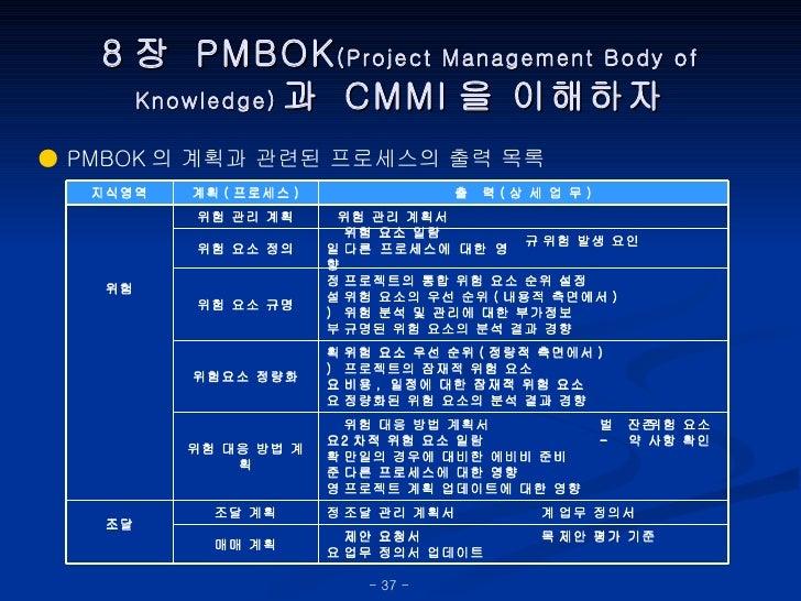8 장  PMBOK (Project Management Body of Knowledge) 과  CMMI 을 이해하자 ●  PMBOK 의 계획과 관련된 프로세스의 출력 목록  제안 평가 기준   제안 요청서  업무...