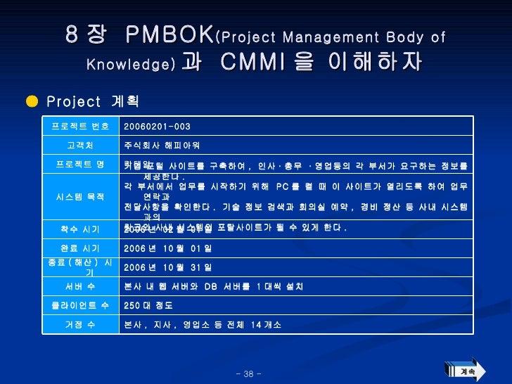 8 장  PMBOK (Project Management Body of Knowledge) 과  CMMI 을 이해하자 ●  Project  계획 계속 본사 ,  지사 ,  영업소 등 전체  14 개소 거점 수 250 대 ...