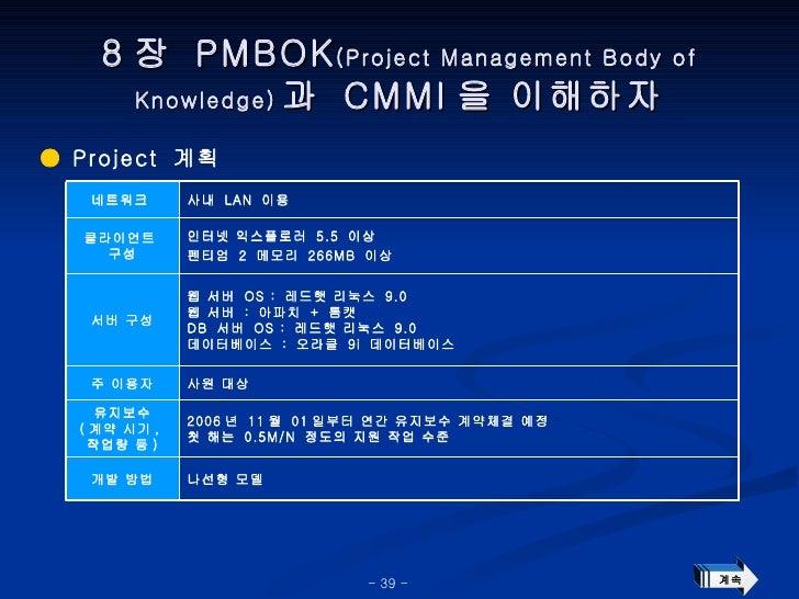 8 장  PMBOK (Project Management Body of Knowledge) 과  CMMI 을 이해하자 ●  Project  계획 계속 사원 대상 주 이용자 2006 년  11 월  01 일부터 연간 유지보...