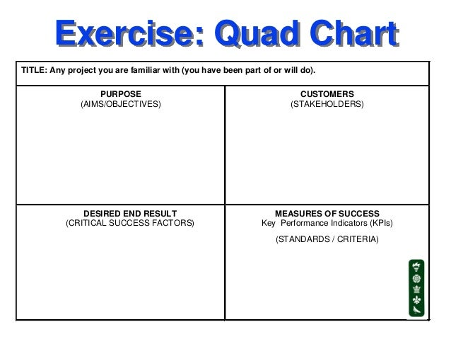 project quad chart template bing images