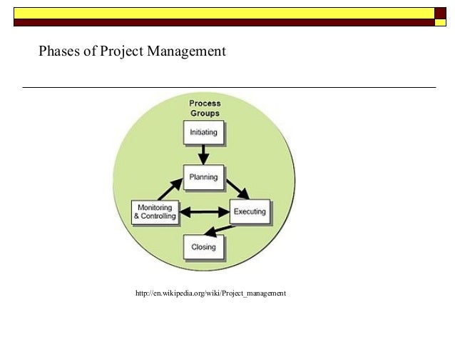 project management wikipedia download lengkap