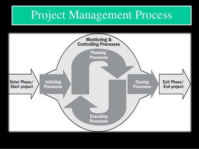 "a model of project knowledge management A process model for implementing knowledge management (the case study: iies) ruhollah tavallaee1, dr mohammad mahdi rashidi 2 1 ""institute for international energy studies (iies), phd student, allameh tabatabaie university, iriran."