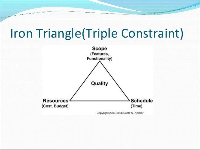 how to plan a wedding with triple constraints Introduction to project management  improve how effectively you take projects from concept to concrete plan and through to  the triple constraint has four.