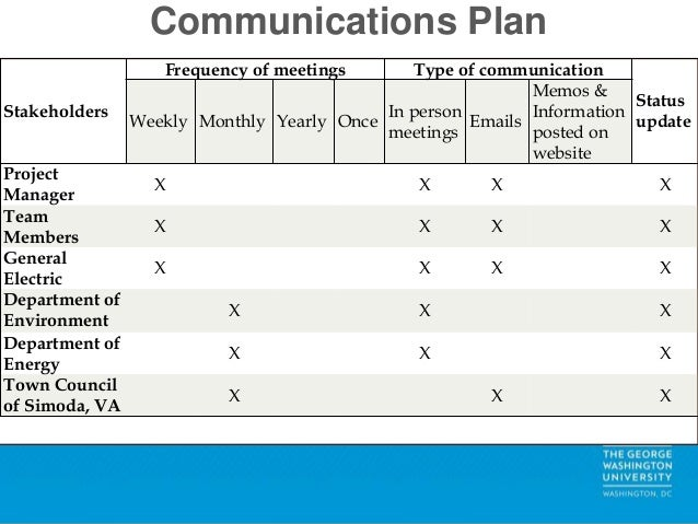 Project Communications Plan Essay Help