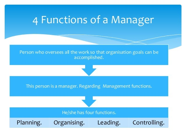  Planning include Decision making , Strategy formulation.  For a manager its plans should always over lap with his/her d...