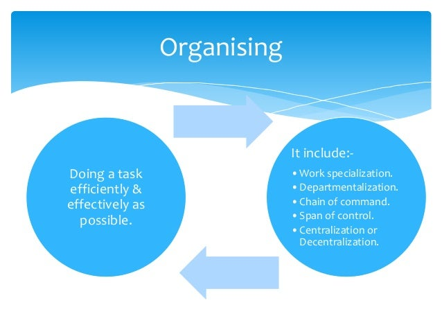  Khokar Hotel is organised in a centralized manner.  All employees should ask from manager to do some task.  This centr...