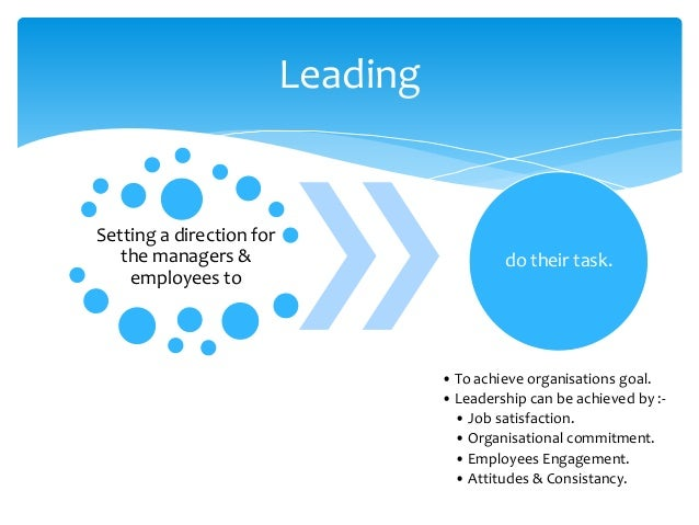 Leading contains motivation for the emplyees. Some theories are :- • Maslow's hierarchy theory. • McGragor's Theory X & Th...