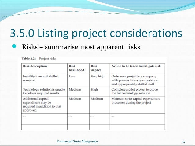 listing project