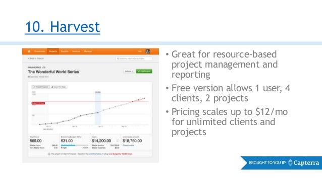 The Top 10 Free and Open Source Project Management Software For Your …