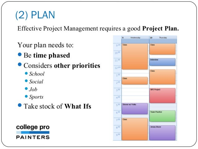 why is it important to develop a time phased budget for a project Introduction to project management i table of contents outcomes ii it is important that a project vision is set to begin with a project is a one-time set of activities with a defined beginning and a defined end it may be the completion of a government tender, or the building of a new.