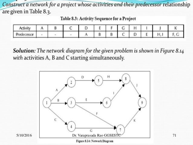 Network Diagram Problem With Solution Diy Enthusiasts Wiring