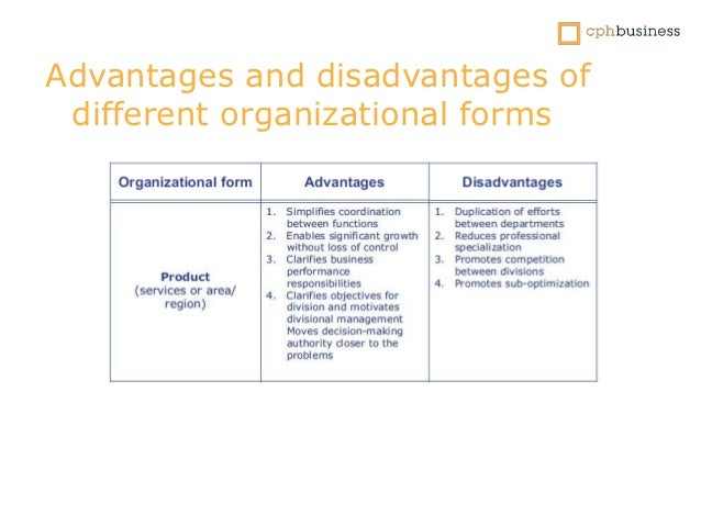 advantages and disadvantages of organization culture business essay 7 advantages and disadvantages of multinational  list of disadvantages of multinational corporations 1  have both advantages and disadvantages since it.