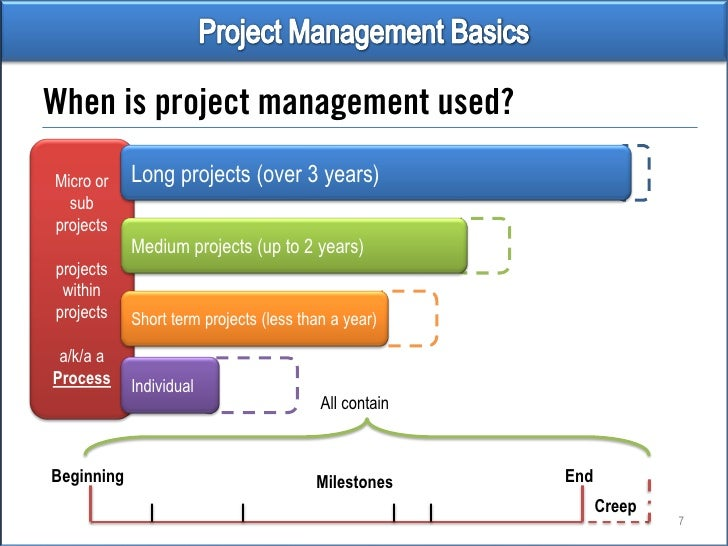 Program Management Fundamentals