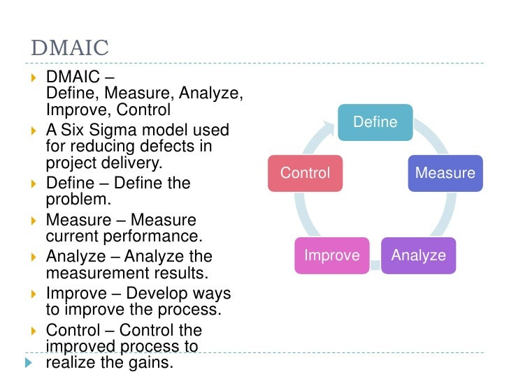 "defining dmaics View amine derj's profile on - defining the process value stream map and therefore optimize it in line with the six sigma ""dmaics"", fmea."