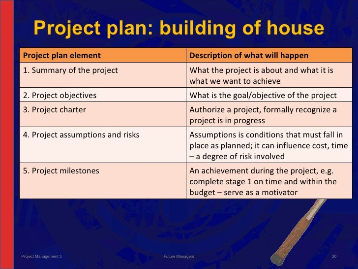 Project management for building a house