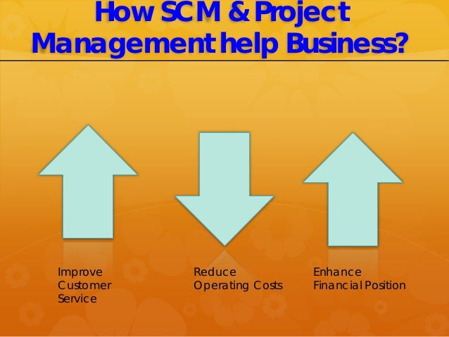 How SCM & Project Management help Business? Improve Customer Service Reduce Operating Costs Enhance Financial Position