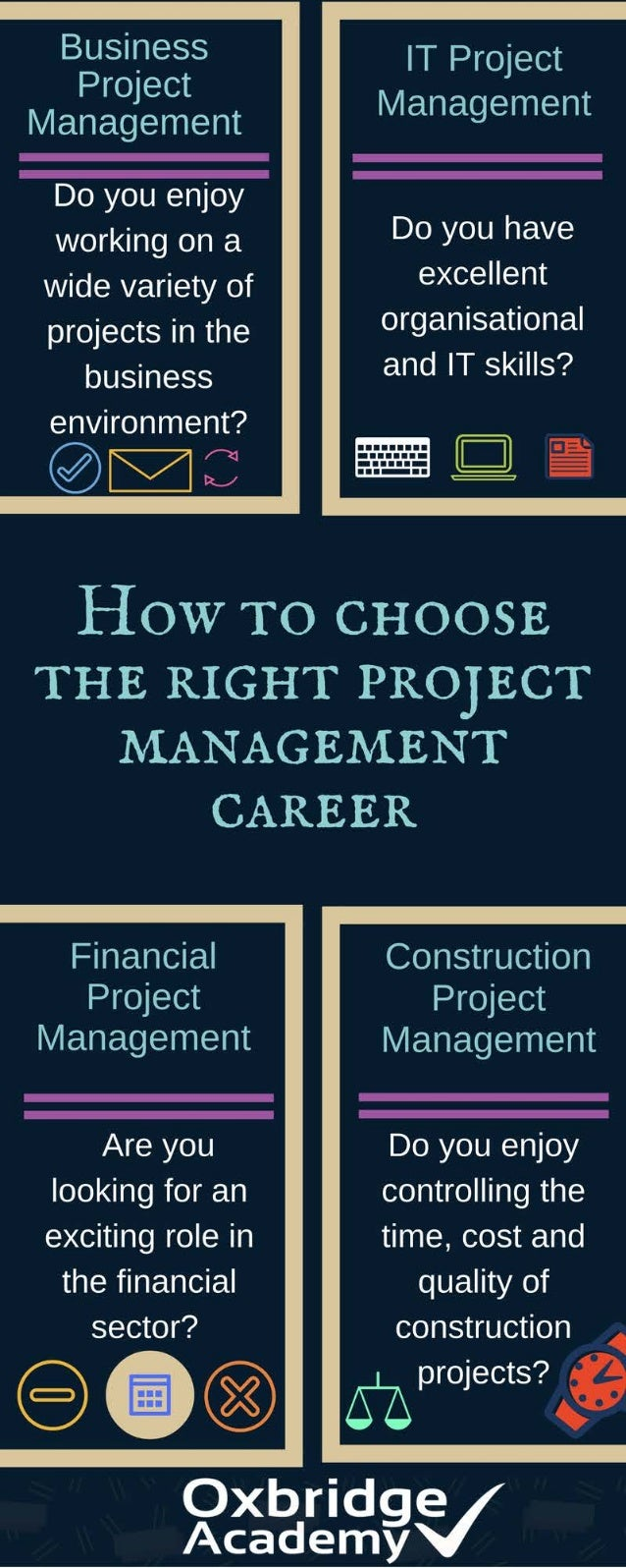 How to Choose The Right Project Management Career