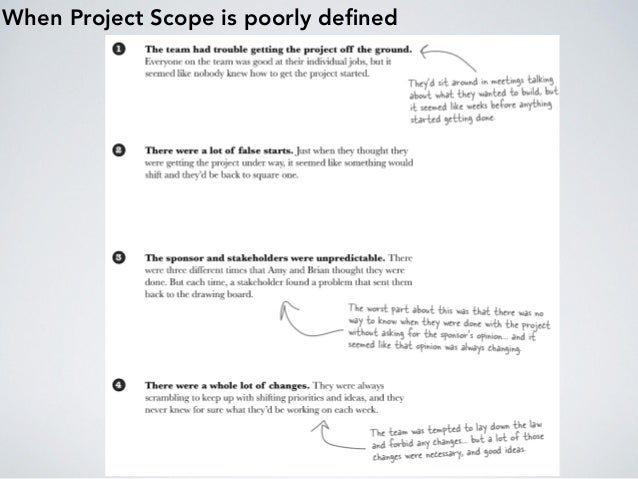 project management concepts Developed by the project management institute (pmi), the five phases of project  management include conception  pmbok concept of the project life cycle.