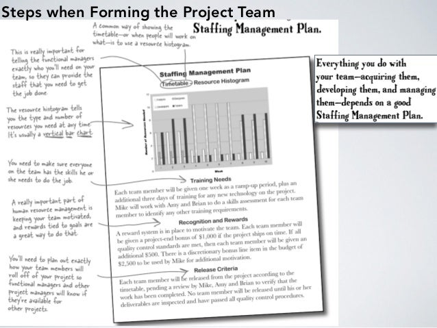project management concepts Studying ppmp20007 project management concepts at central queensland  university on studocu you find all the study guides, past exams and lecture.