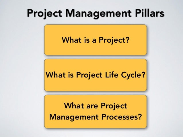 Project Management Concepts (from PMBOK 5th Ed) Slide 2