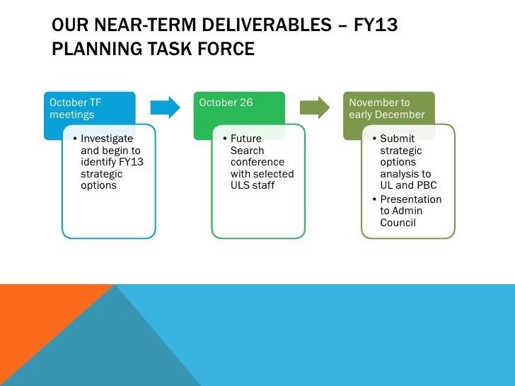 OUR NEAR-TERM DELIVERABLES – FY13PLANNING TASK FORCEOctober TF            October 26            November tomeetings       ...
