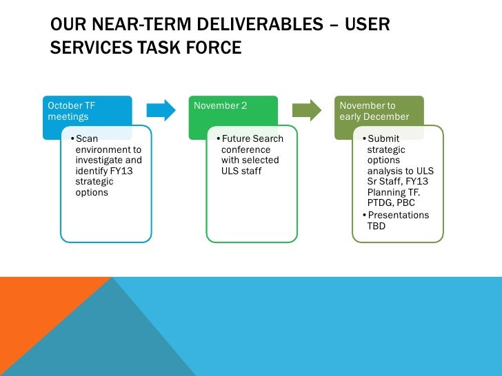 OUR NEAR-TERM DELIVERABLES – USERSERVICES TASK FORCEOctober TF             November 2          November tomeetings        ...