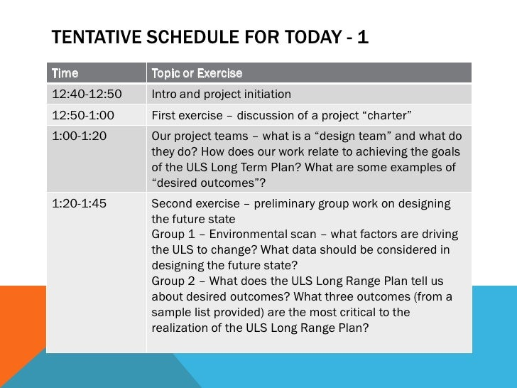 TENTATIVE SCHEDULE FOR TODAY - 1Time          Topic or Exercise12:40-12:50   Intro and project initiation12:50-1:00    Fir...
