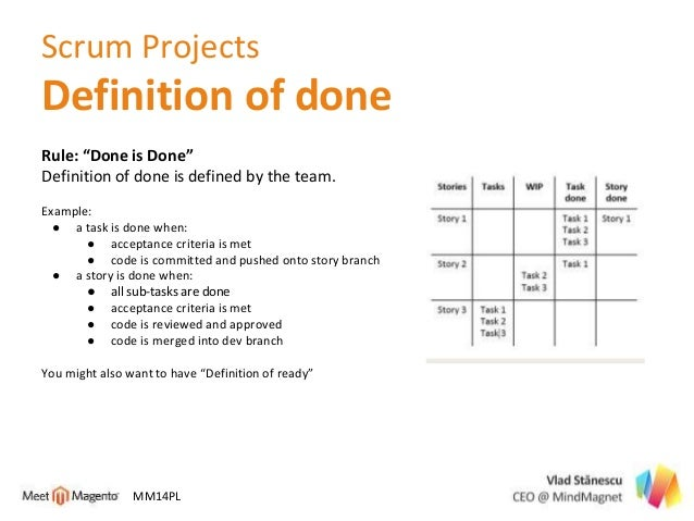 Project managemen the agile way for Agile acceptance criteria template