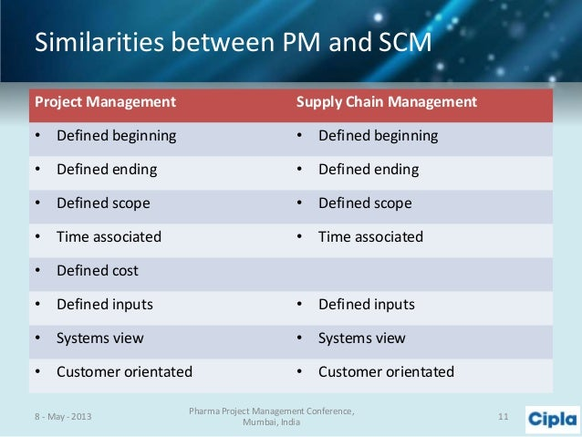 A report from the supply chain management conference