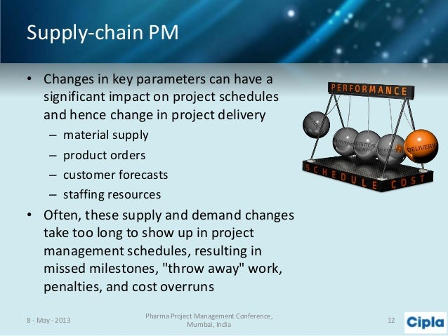 project management supply chain Charleston southern online offers a master of science in supply chain management the degree is available online.