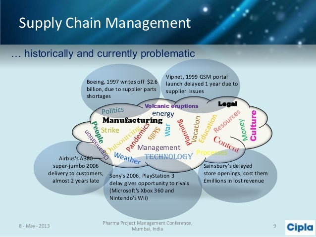 a report from the supply chain management conference Home research & publications strategic cost management apics and ima report: working together to enhance supply chain management with better costing practices.