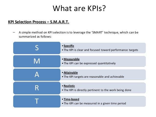 Project Management KPIs