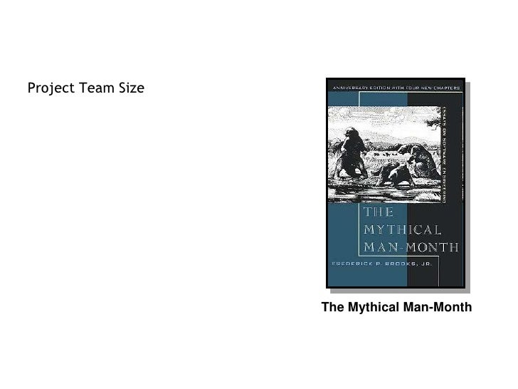 Project Team Size<br />The Mythical Man-Month<br />